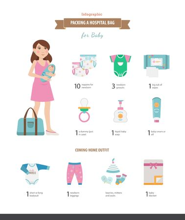 Packing a hospital bag. Vector illustrated infographic with a visual list for newborn. Checklist of the pack for the hospital or birth center.