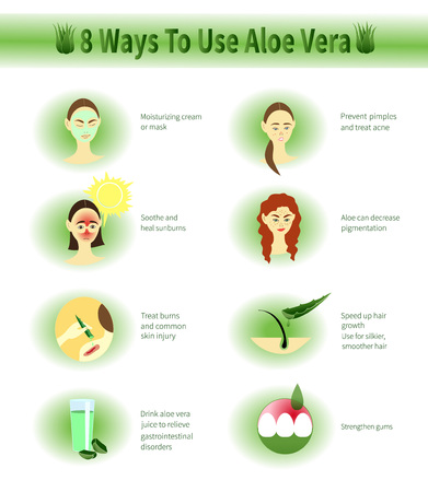 hair mask: Aloe Vera infographic.Ways To Use Aloe Vera. Illustration