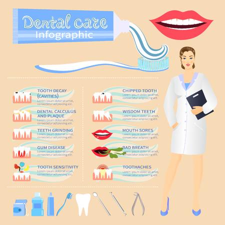 Dental problem health care, health elements infographic Иллюстрация