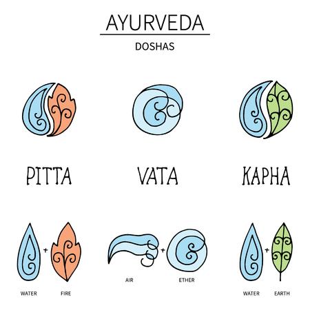 Ayurvedische elementen en dosha's vata, pitta, kapha.Alternative geneeskunde. Indiase geneeskunde. Holistisch systeem.