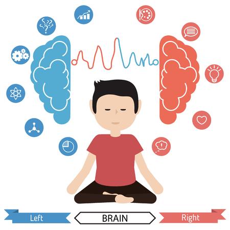 A la izquierda y las funciones del cerebro derecho concepto, analítica y creatividad. Beneficios de la meditación.