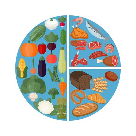 Healthy eating food plate Illustration