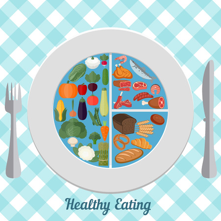 Healthy eating food plate. Diet and healthy eating concept.