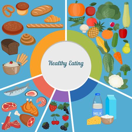 Gezond eten van voedsel plaat. Dieet en gezond eten concept.