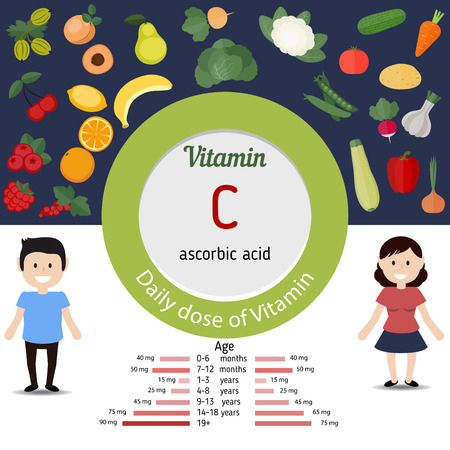 doze: Vitamin C or Cobalaminand vector set of vitamin C rich foods. Healthy lifestyle and diet concept. Daily doze of vitamin C.
