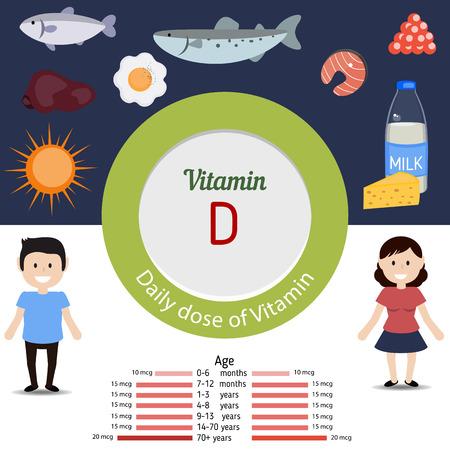 Vitamin D and vector set of vitamin D rich foods. Healthy lifestyle and diet concept. Reklamní fotografie - 54644227
