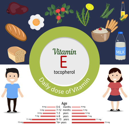 vitamin e: Vitamin E and vector set of vitamin E rich foods. Healthy lifestyle and diet concept. Illustration
