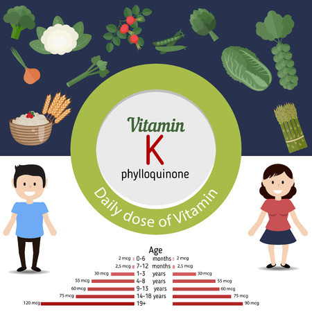 vitamin rich: Vitamin K and vector set of vitamin K rich foods. Healthy lifestyle and diet concept.