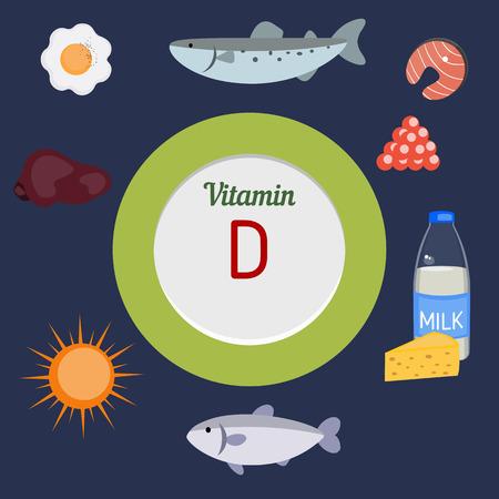 witaminy: Witamina D i wektor zestaw witaminy D pokarmów bogatych. Zdrowy styl życia i dieta.