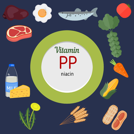 pp: Vitamin PP and vector set of vitamin PP rich foods. Healthy lifestyle and diet concept.