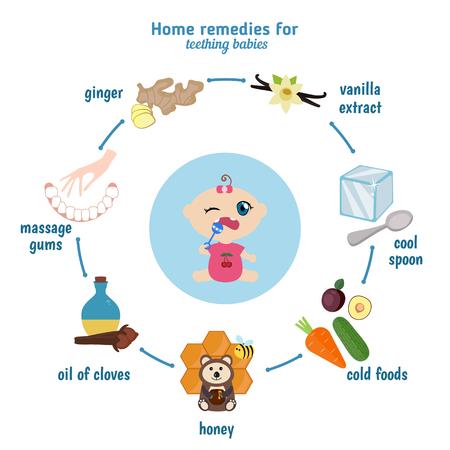 Baby teething. Home remedies for teething babies. Vektorové ilustrace
