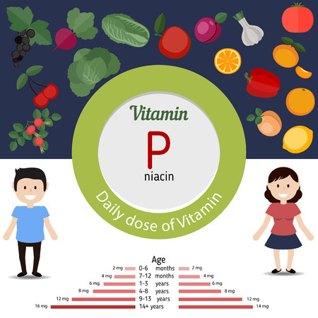 dose: Vitamin P and vector set of vitamin P rich foods. Healthy lifestyle and diet concept. Niacin. Daily dose of vitamin P.