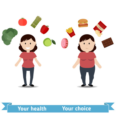 eating habits: Healthy and unhealthy lifestyle concept. Fat and thin woman. Icons of healthy foods and unhealthy foods. Illustration