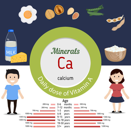 ca: Minerals Ca and vector set of minerals Ca rich foods. Healthy lifestyle and diet concept. Daily doze of minerals Ca.