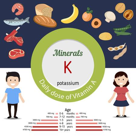 Mineralien K und Vektor-Satz von Mineralien K-reiche Lebensmittel. Gesunde Lebensweise und Ernährung Konzept. Kalium. Tägliche Dosis der Mineralien K. Vektorgrafik