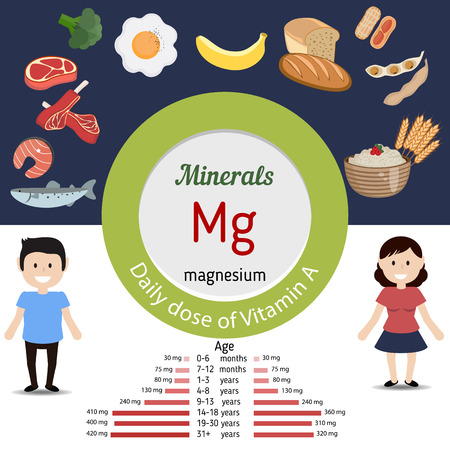 magnesium: Minerals Mg and vector set of minerals Mg rich foods. Healthy lifestyle and diet concept. Magnesium. Daily doze of minerals Mg.