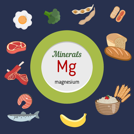 magnesium: Minerals Mg and vector set of minerals Mg rich foods. Healthy lifestyle and diet concept. Magnesium.