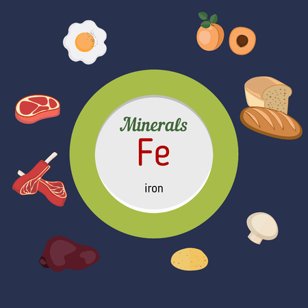 Minerals Fe and vector set of minerals Fe rich foods. Healthy lifestyle and diet concept. Iron. Illustration