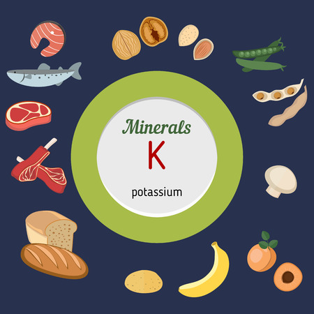potassium: Minerals K and vector set of minerals K rich foods. Healthy lifestyle and diet concept. Potassium. Illustration