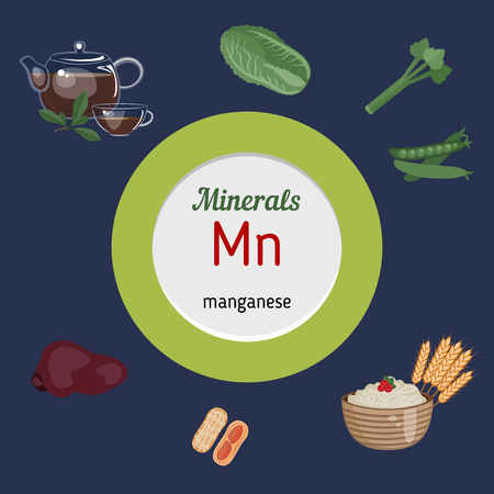 minerals: Minerals Mn and vector set of minerals Mn rich foods. Healthy lifestyle and diet concept. Manganese. Illustration