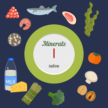 minerals: Minerals I and vector set of minerals I rich foods. Healthy lifestyle and diet concept.