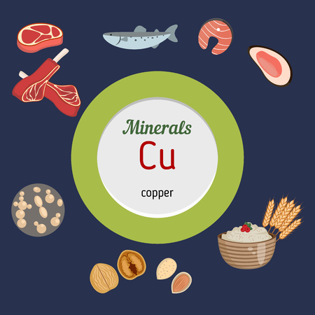 health collage: Minerals Cu and vector set of minerals Cu rich foods. Healthy lifestyle and diet concept.