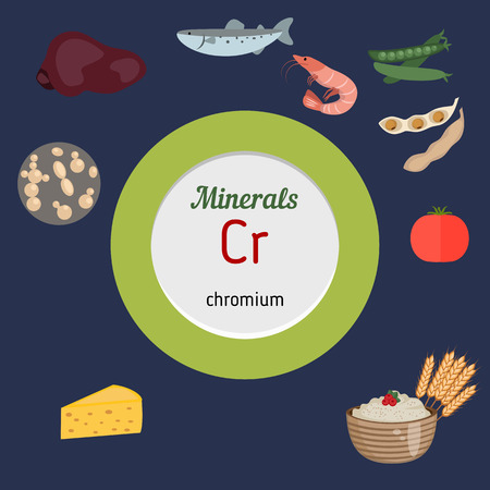 cr: Minerals Cr and vector set of minerals Cr rich foods. Healthy lifestyle and diet concept. Illustration