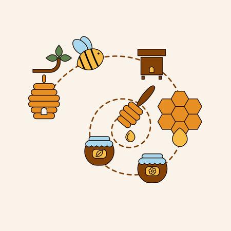 beekeeping: Beekeeping product concept. Beekeeping and bee vector symbols.