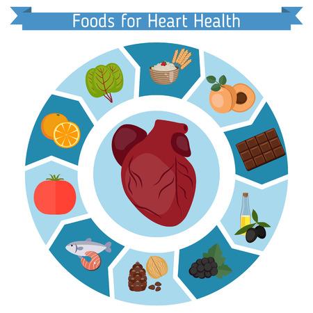 Infografía de alimentos votos para la salud del corazón. Mejores alimentos para el corazón. Foto de archivo - 64190901