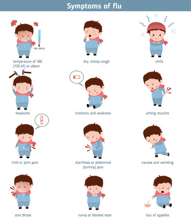 Flu common symptoms. Infographic element. Health concept. Vettoriali
