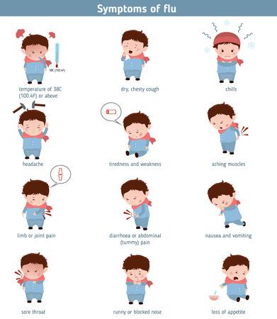 Flu common symptoms. Infographic element. Health concept. Vectores