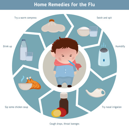 compress: Home remidies for the flu. Infographic element. Health concept. Illustration