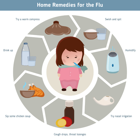 cold compress: Home remidies for the flu. Infographic element. Health concept. Illustration