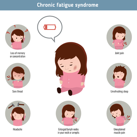 sleepiness: Chronic fatigue syndrome symptoms. Infographic element. Health concept.