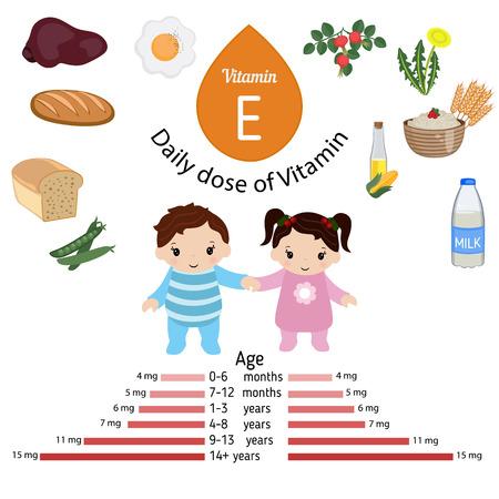 Vitamine E ou tocophérol et vecteur ensemble d'aliments riches en vitamine E. Vecteurs