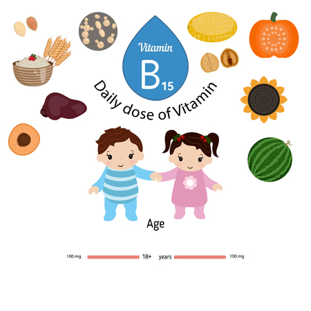 doze: Vitamin B15 or Pangamic Acid and vector set of vitamin B15 rich foods. Healthy lifestyle and diet concept. Pangamic acid. Daily doze of vitamin B15.