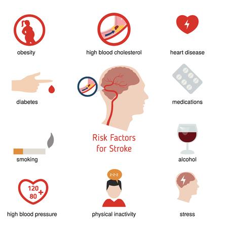 Infografía para el trazo. Factores de riesgo de accidente cerebrovascular Ilustración vectorial Ilustración de vector