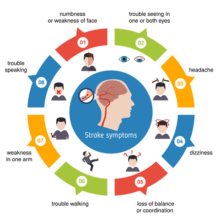 Infographics for stroke. Stroke symptoms. Vector illustration.