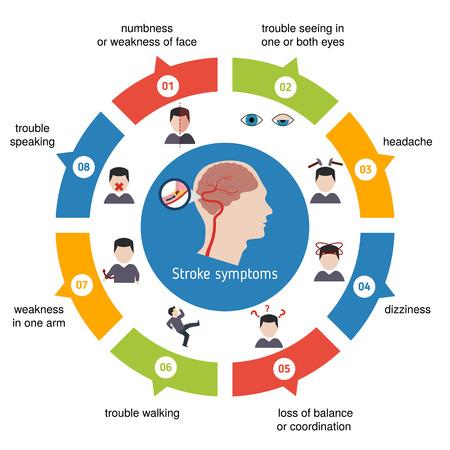 Infographics for stroke. Stroke symptoms. Vector illustration.