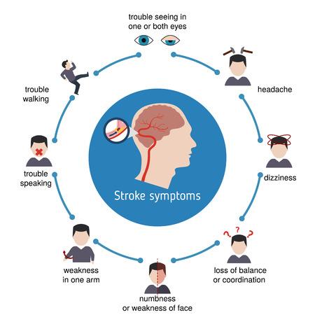 Infographics voor beroerte. Stroke symptomen. Vector illustratie.