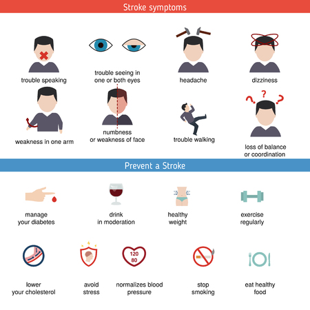 Infographics for stroke. Stroke symptoms. Prevent a Stroke. Vector illustration. Фото со стока - 88068743