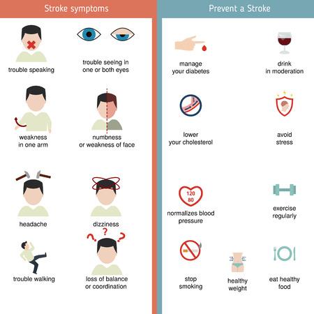 Infografía para el trazo. Síntomas de apoplejía Prevenir un trazo. Ilustración vectorial