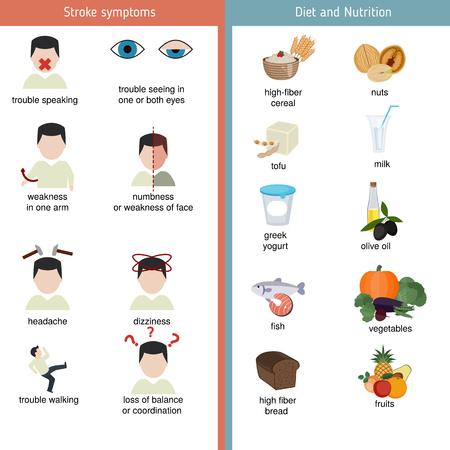 Infografía para el trazo. Síntomas de apoplejía Los mejores alimentos para la recuperación del accidente cerebrovascular. Ilustración vectorial