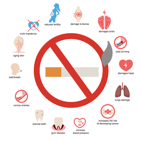 malos habitos: Health and healthcare infographic. How smoking affects your body. Vectores
