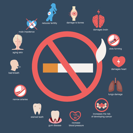 Health and healthcare infographic. How smoking affects your body. Çizim