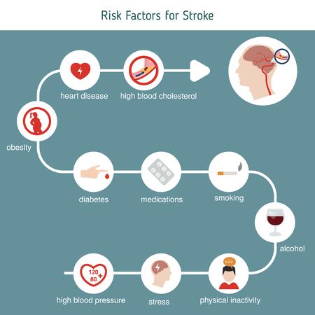 cerebral artery: Infographics for stroke. Stroke risk factors. Vector illustration. Illustration