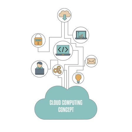 Vector illustration concept of cloud computing technology with coding and programming icons.