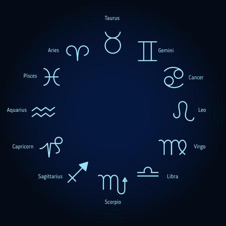 Cercle avec des signes du zodiaque. Fond bleu foncé.
