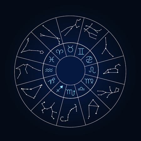 Circle with zodiac symbols and constellations on black background.
