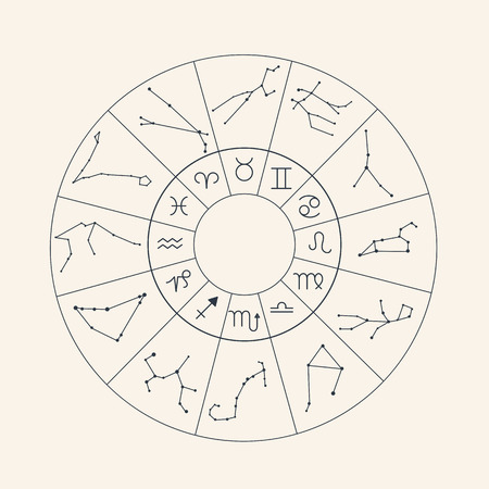 Circle with zodiac symbols and constellations on white background.